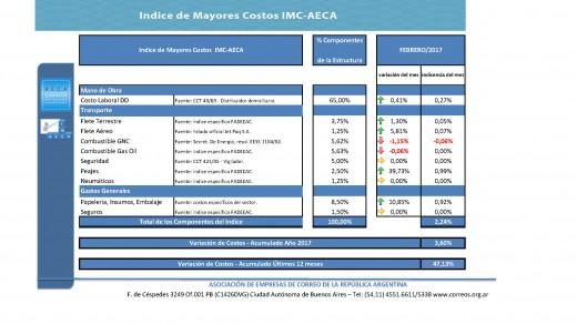 IMC AECA (2)