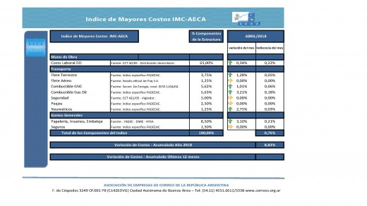 IMC AECA 2018 (2)