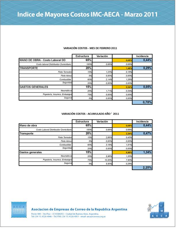 indice-03-11
