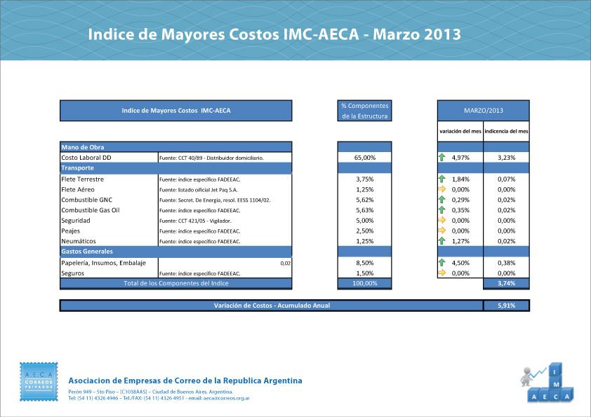 indice-03-13