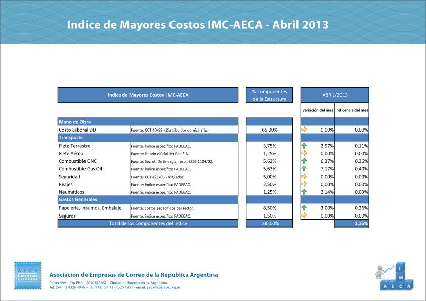 indice-04-13