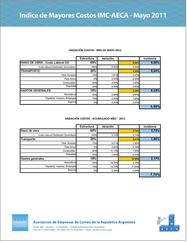 indice-05-11