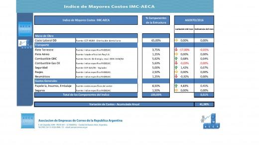 imc-aeca-2016-4