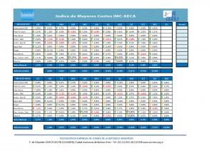 IMC AECA 2017 - acu_Página_1