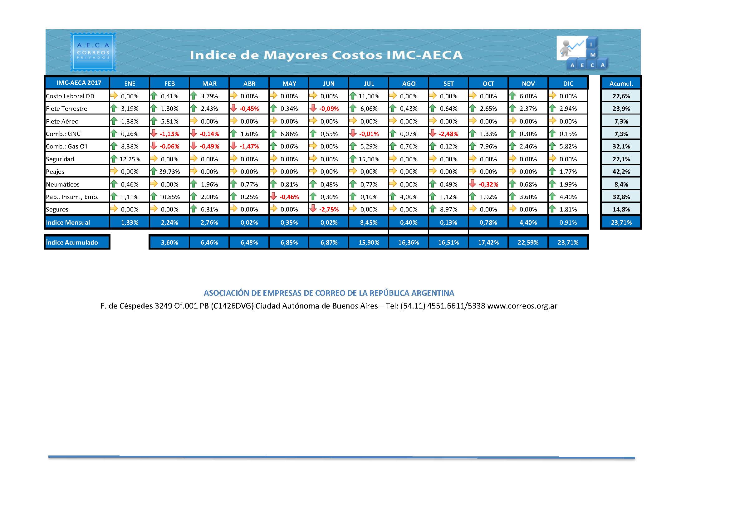 IMC AECA 2017 - comp (2)_Página_1