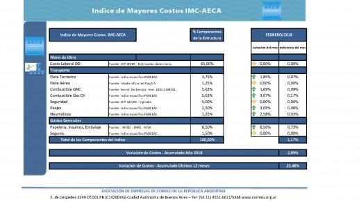 IMC AECA 2018