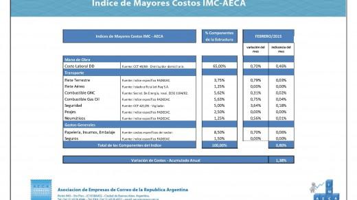 IMC- FEB