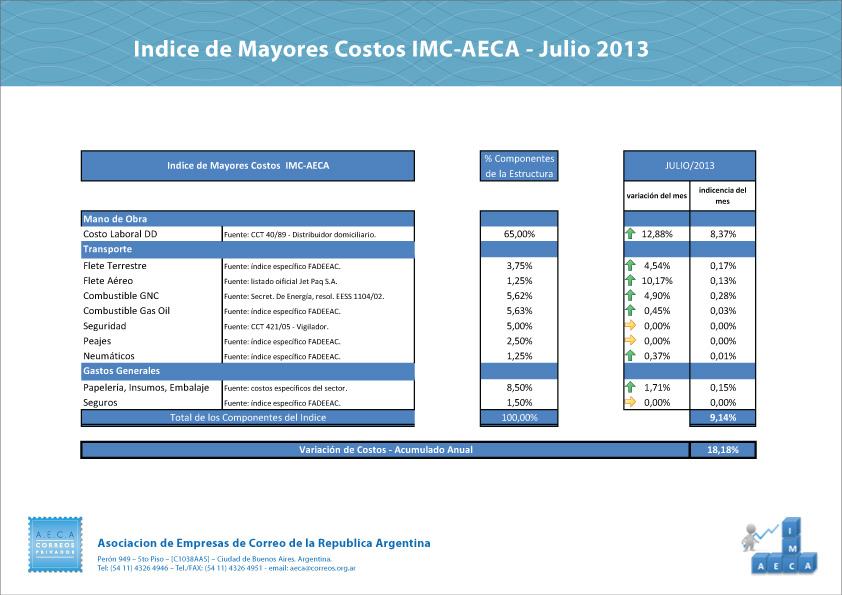 indice-07-13