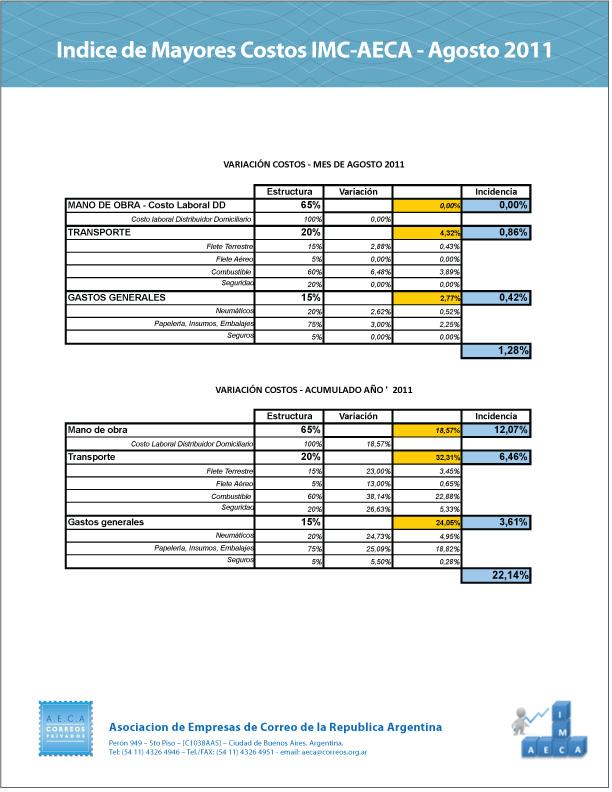 indice-08-11
